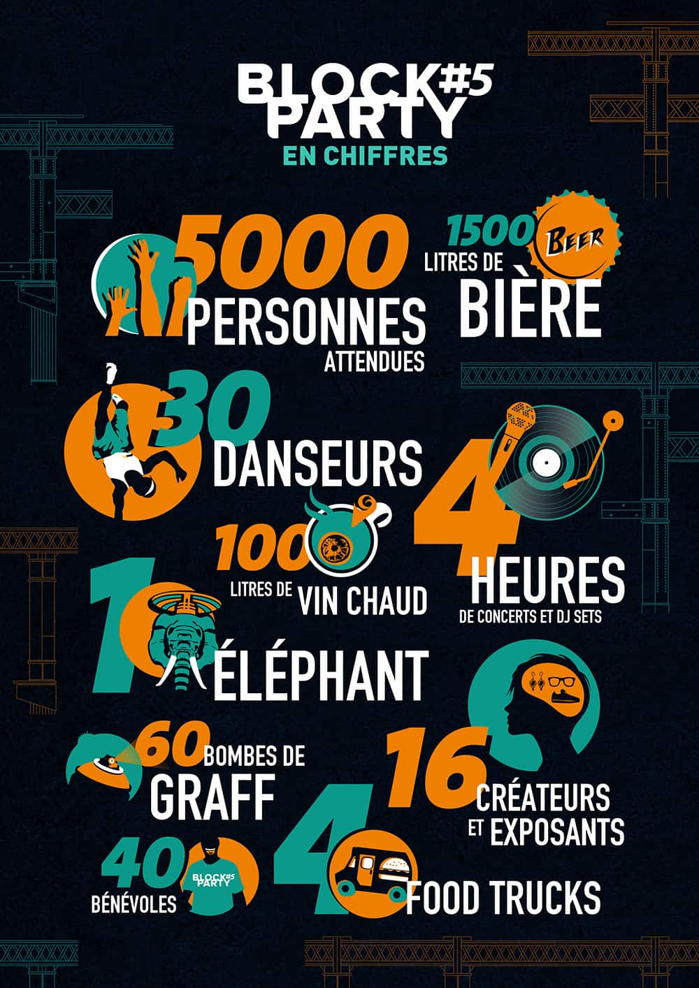 infographie-block-party-2016